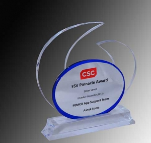 Acrylic Trophy Manufacturers in Chandigarh
